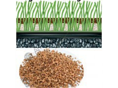 人造草坪用软木颗粒和橡胶颗粒的优劣