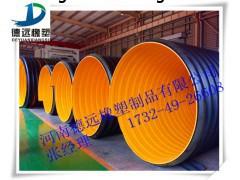太白  排水波纹管之钢带增强HDPE螺旋波纹管