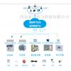 智慧式电气安全全方位监控管理系统专家认准西安老品牌