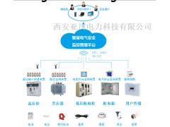 上海智慧城市高低压配电箱电气安全管理系统厂家