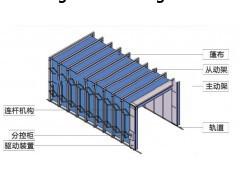 临沂钢结构喷漆房废气处理厂家