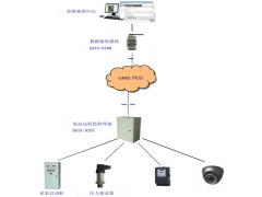 矿用泵房自动化智能泵站